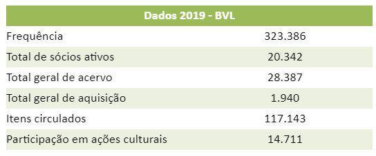 BVL_dados2019