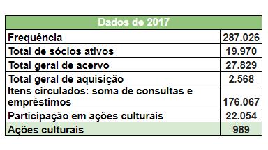tabela_dados_bvl_2017
