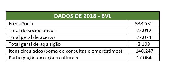 tabela_dados_bvl_2018